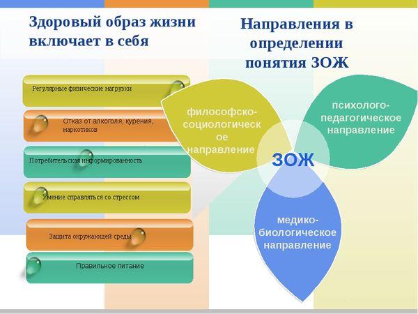 hipertenzijos prevencija ir gydymas liaudies gynimo priemonėmis)