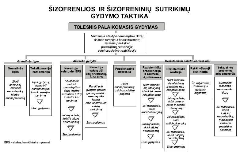 išmetimo suvestinė hipertenzija)