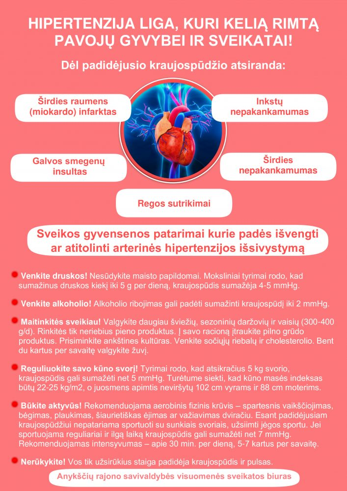 Mitybos rekomendacijos sergantiems arterine hipertenzija