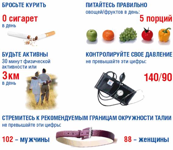 hipertenzijos kurso prevencija
