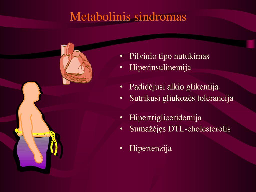 koronarinė hipertenzija)