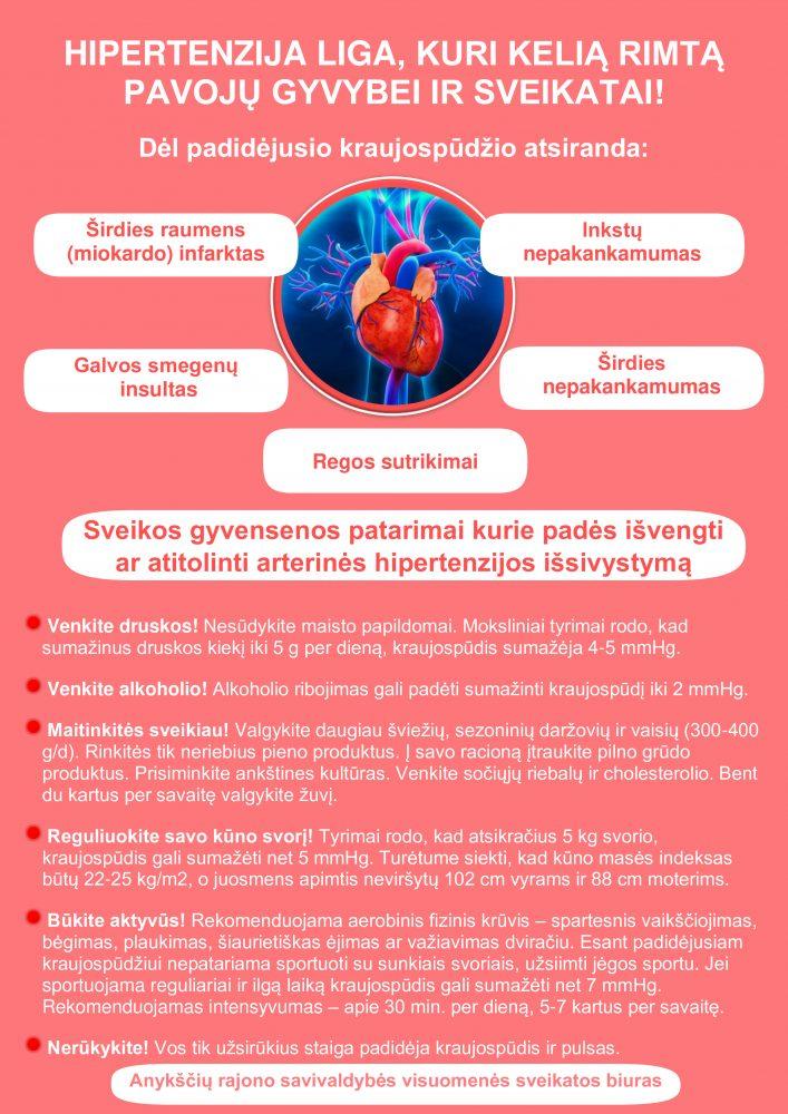 šalutinis hipertenzijos poveikis