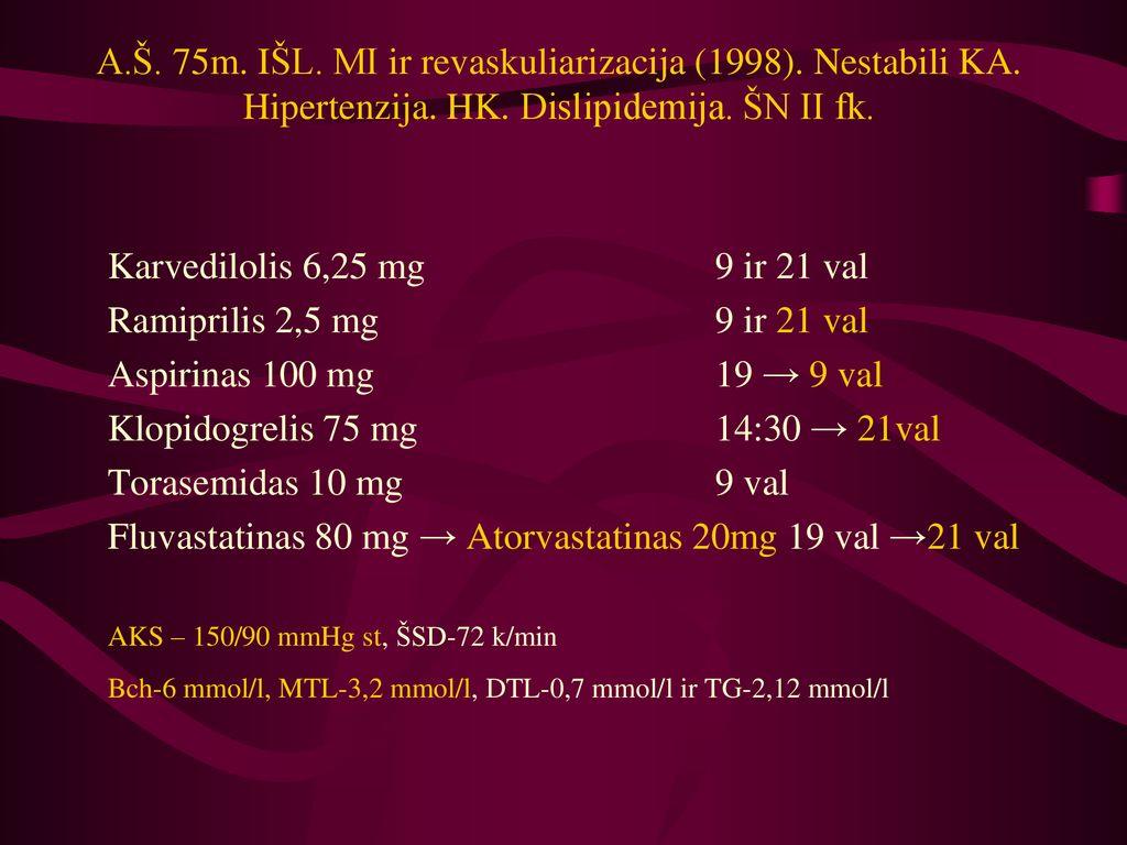 hipertenzija ir karvedilolis