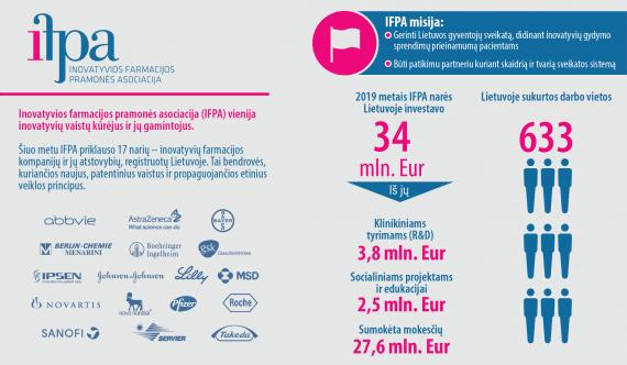 naujausių vaistų nuo hipertenzijos sąrašas kaip Vokietijoje gydoma hipertenzija