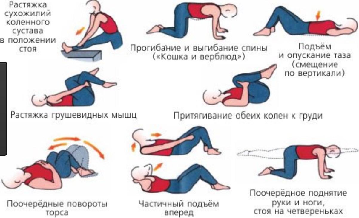 kaip daryti gimnastiką su hipertenzija)