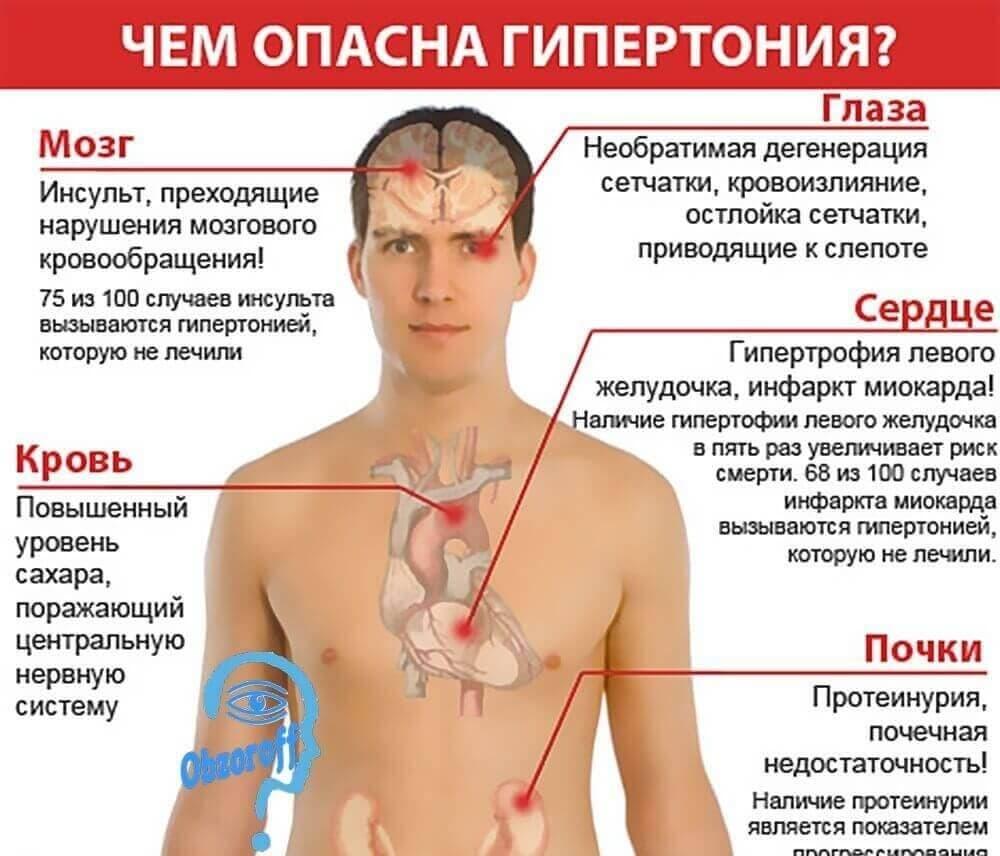 kaip gerti kardiomagnumą su hipertenzija geriausi hipertenzijos vaistai