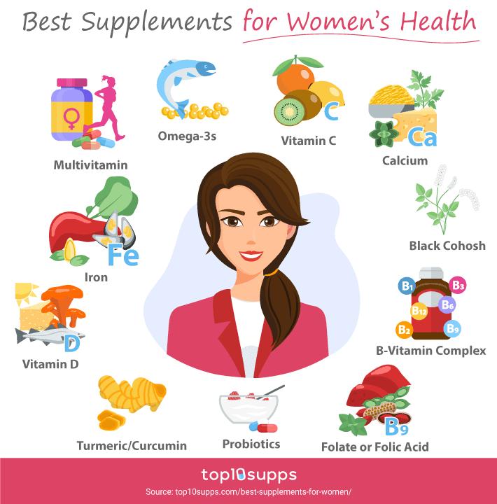 geriausi papildai moterų širdies sveikatai)