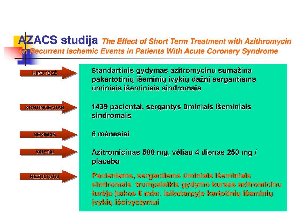 c-reaktyvus baltymas hipertenzijai gydyti