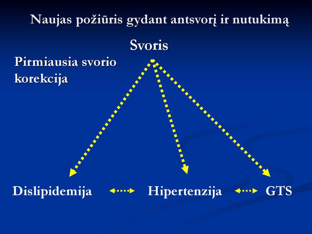 dietinė hipertenzija
