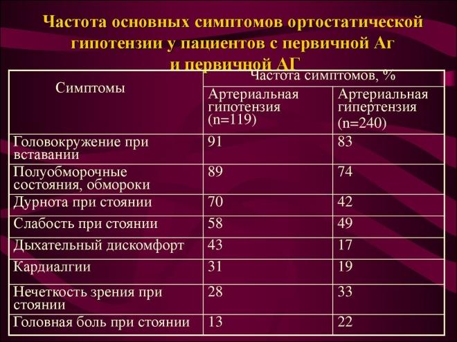 eltacinas nuo hipertenzijos)