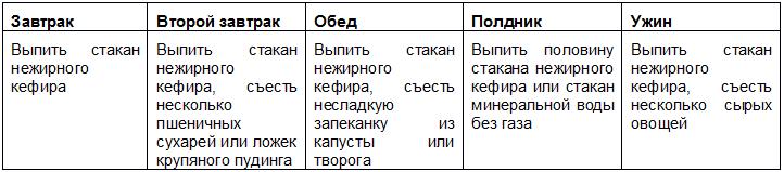 cholelitiazė ir hipertenzija)
