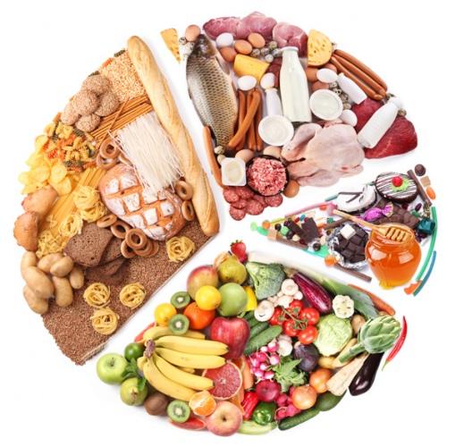 Cukrinio diabeto gydymas maistu