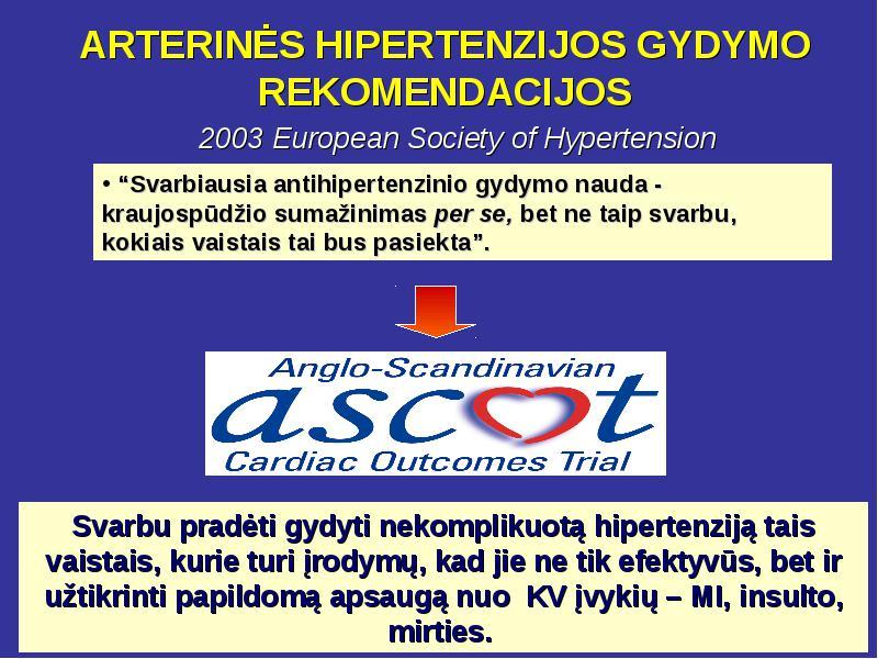 efektyviausias vaistas hipertenzijai gydyti