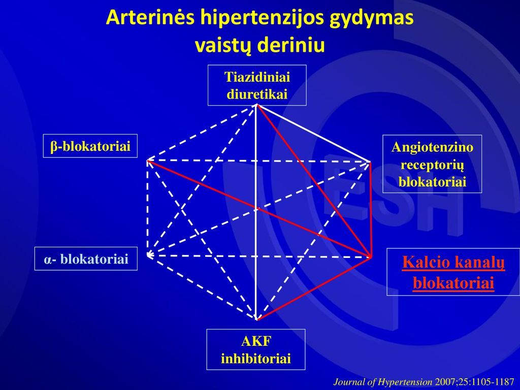 hipertenzijos gydymas vaistais vyrams