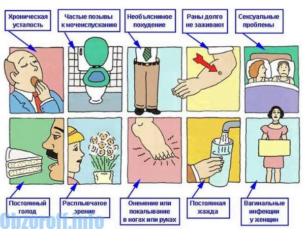 diabetas hipertenzija psoriazė)