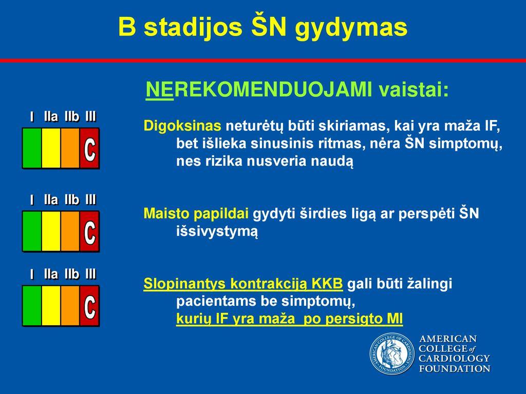 gydome 1 hipertenzijos stadiją)