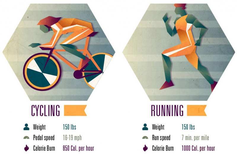 7 minutės bėgimo širdies sveikatai