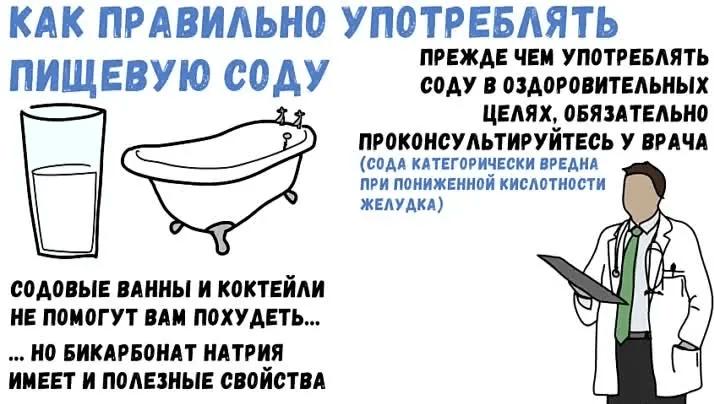 galite vartoti kepimo soda nuo hipertenzijos)