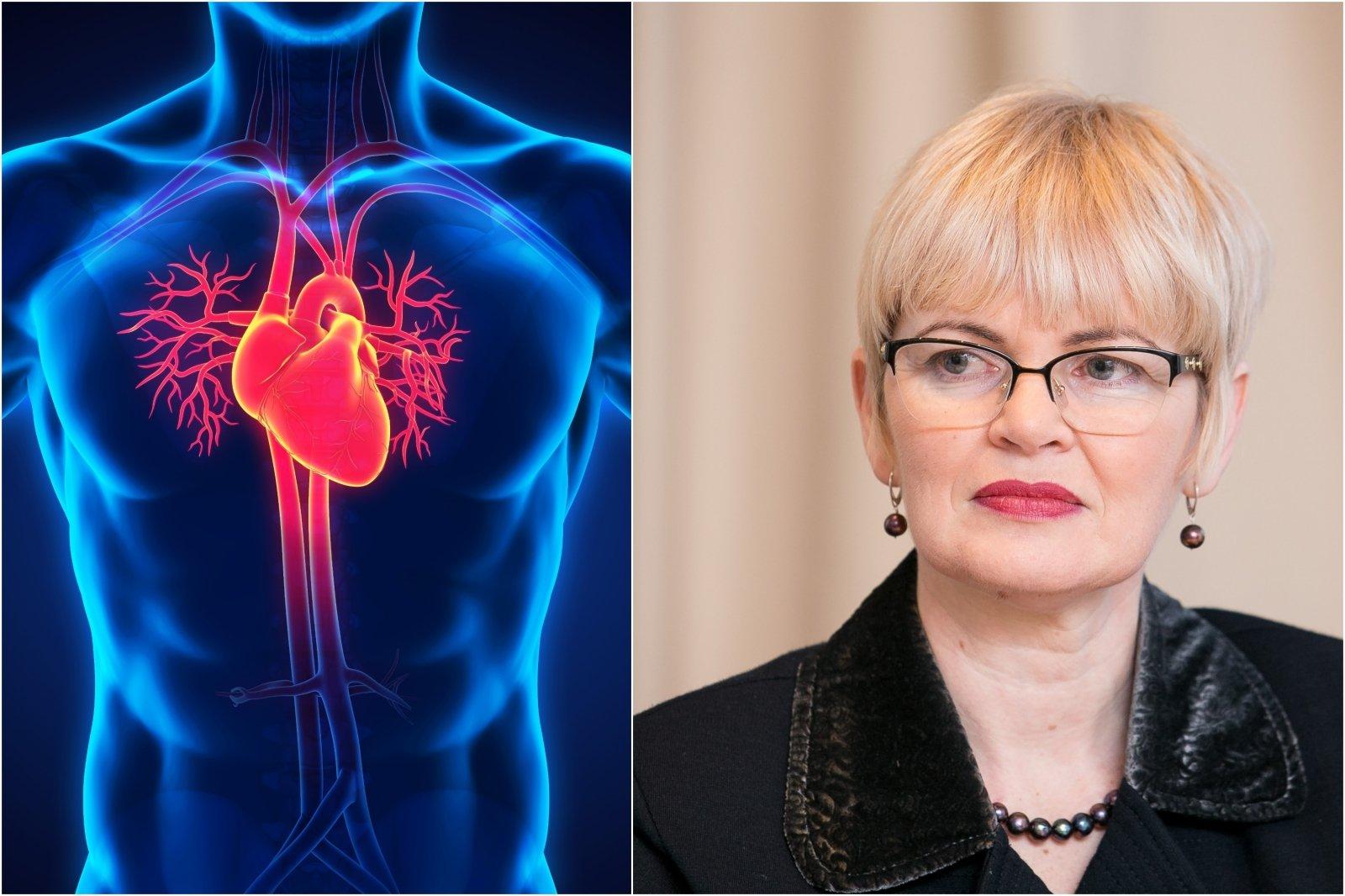 galvos sveikata širdis hipertenzija sergant 1 tipo cukriniu diabetu