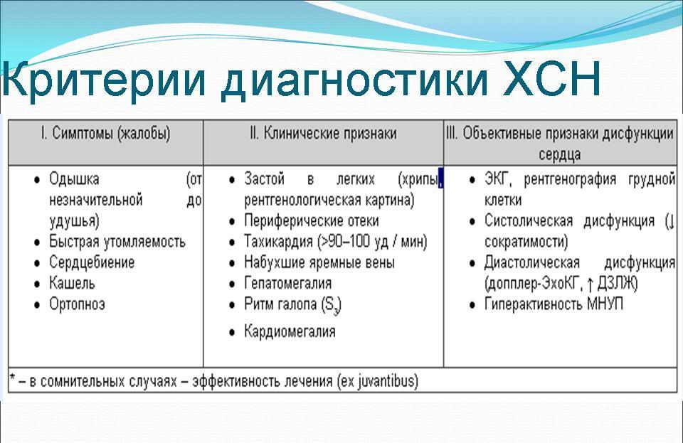geros priemonės nuo hipertenzijos liaudies vaistų)