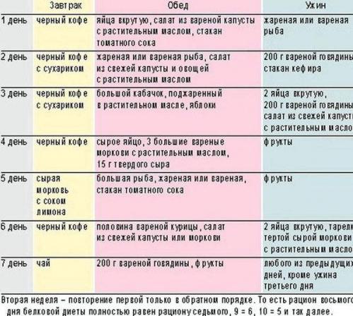 gydomasis nevalgymas ir hipertenzija)
