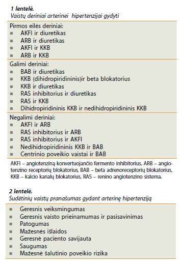 hipertenzija ir hipertenzijos skirtumai
