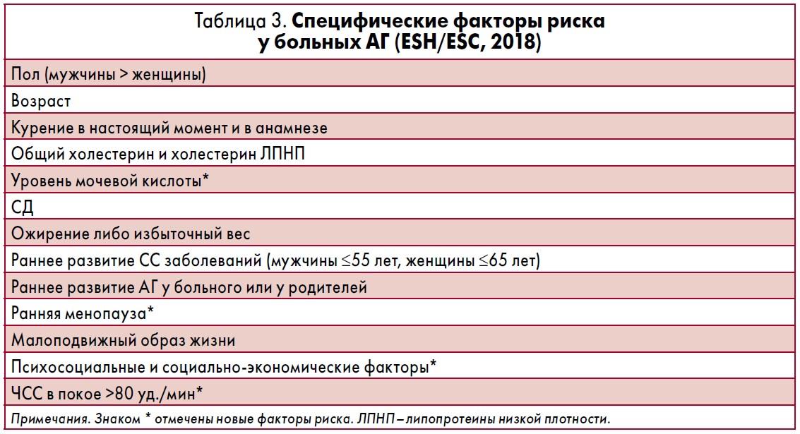 hipertenzijos stadijų klasifikacija)