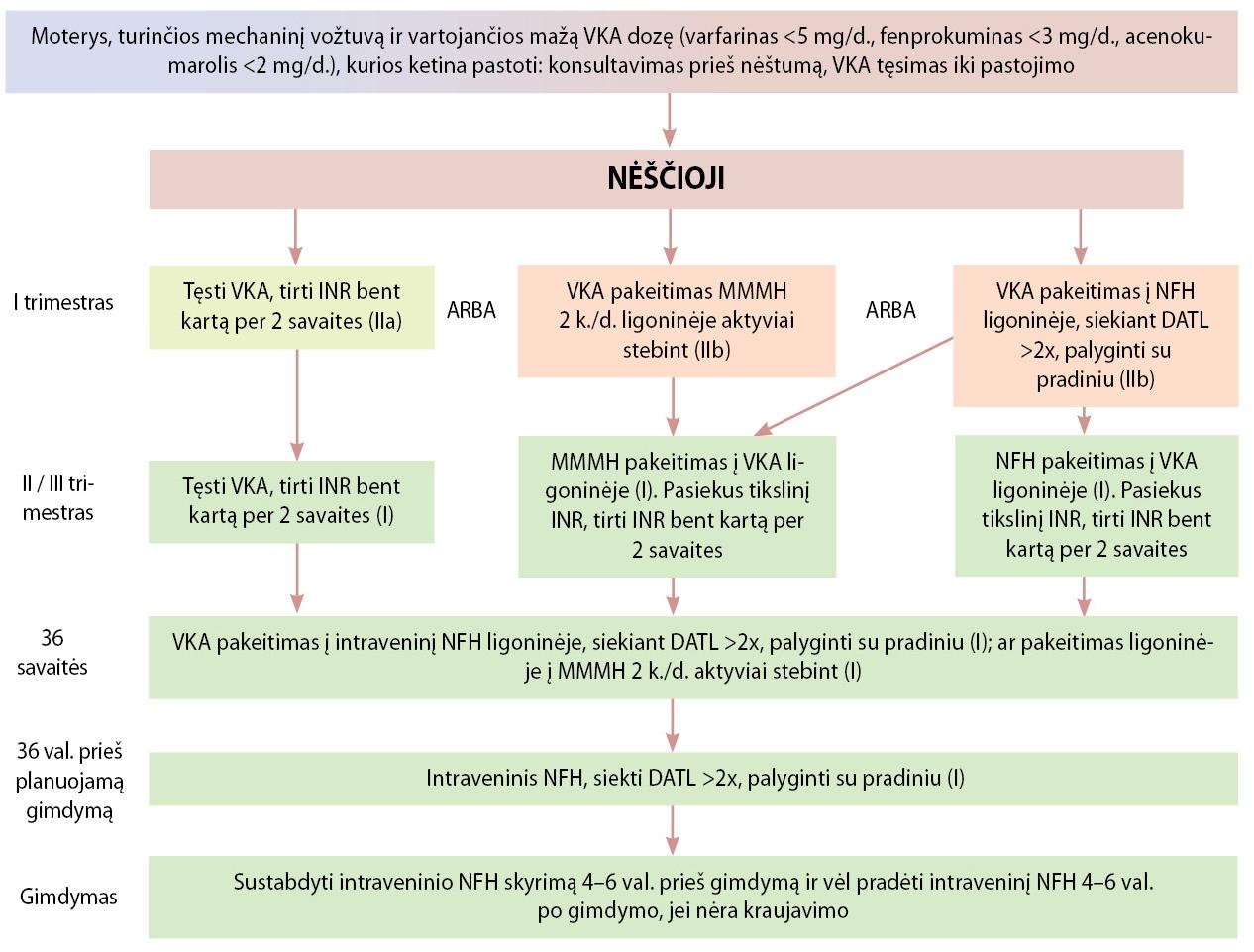 hipertenzinės hipertenzijos gydymas)