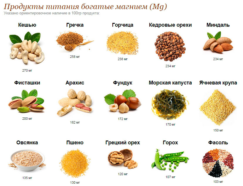 ką galite valgyti po mikrokultūros ir esant hipertenzijai)