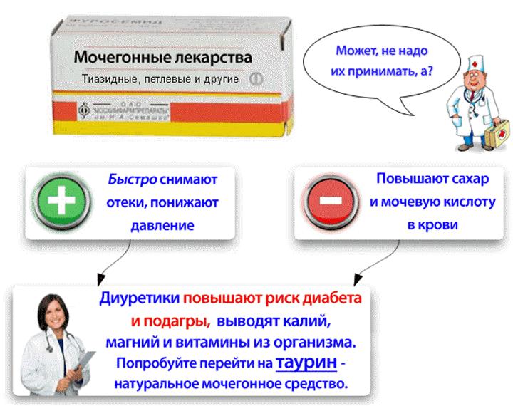 kaip amžinai nugalėti hipertenziją liaudies gynimo priemonėmis)