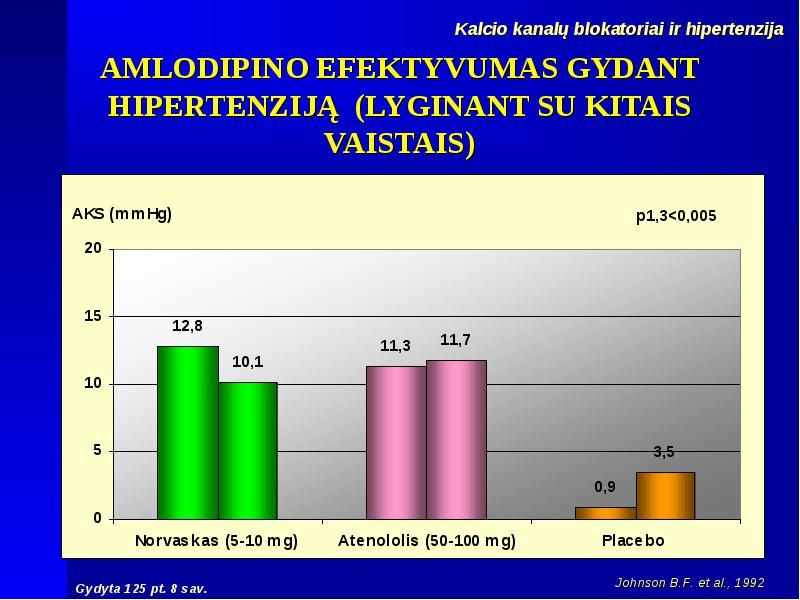 kaip kokiais vaistais gydyti hipertenziją