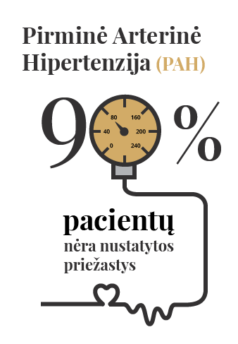 hipertenzijos analizių diagnostika