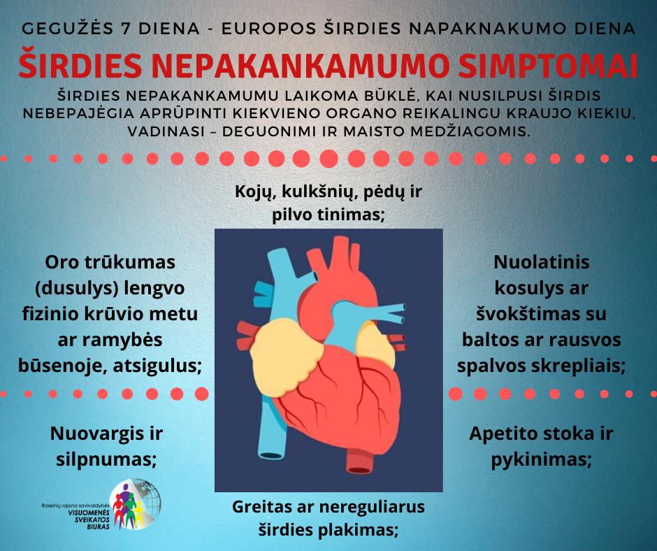 koronarinės širdies ligos sveikatos stiprinimas miomos ir hipertenzija