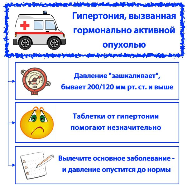 magnezijos su hipertenzija žala)