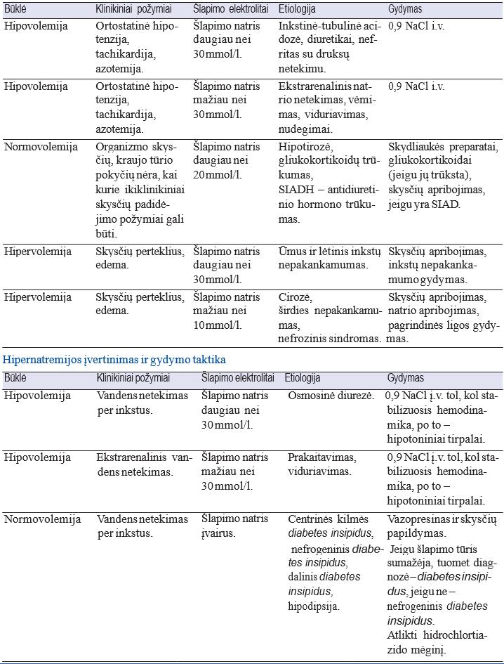 ligos istorija su lėtine hipertenzija kaip numesti svorio su hipertenzijos maistu