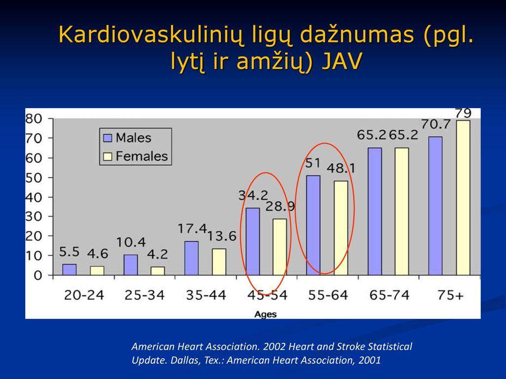 katecholaminai ir hipertenzija)