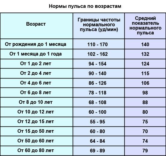 hipertenzija mažas pulsas)