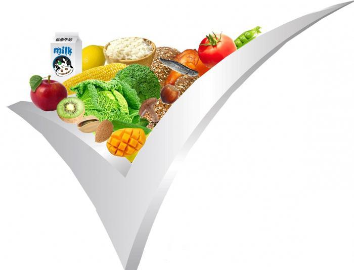 dieta hipertenzijai svorio netekimui)