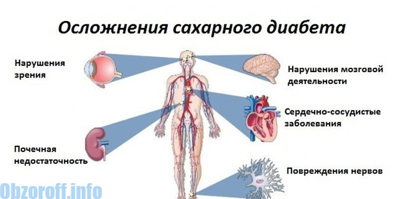 gliukofagas sergant hipertenzija