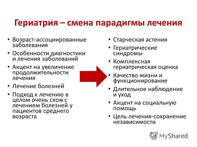 """Yandex"" hipertenzijos gydymas"