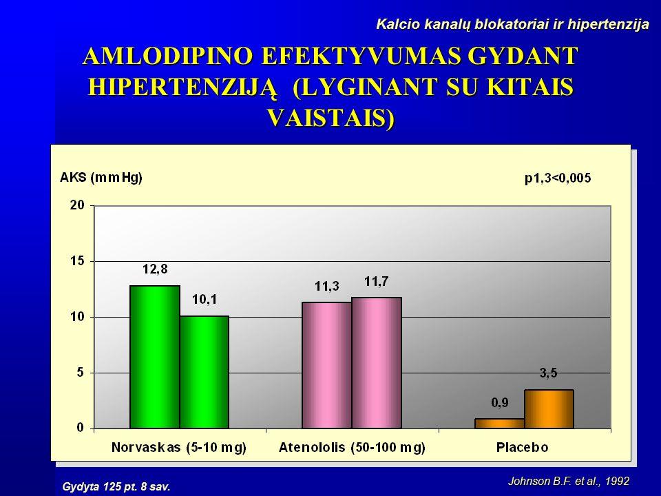 trečios kartos vaistas nuo hipertenzijos)