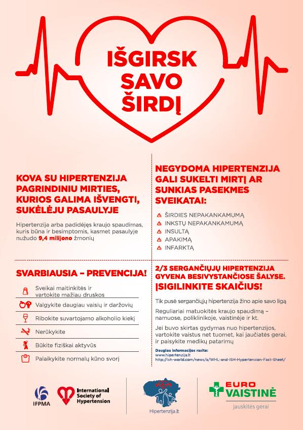 gyventi sveika hipertenzija ASD hipertenzijos apžvalgoms