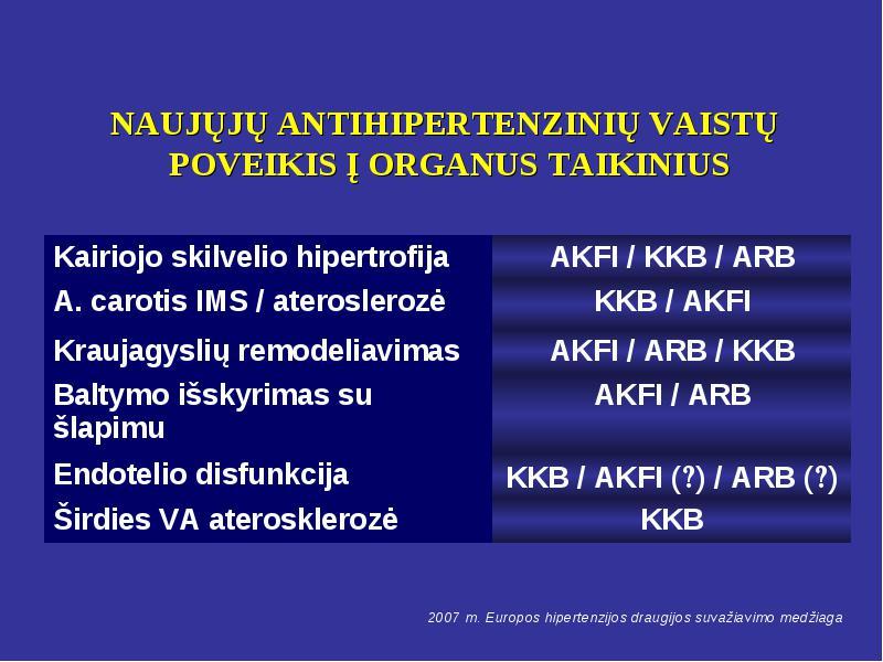 vaistai nuo hipertenzijos vyresniame amžiuje)