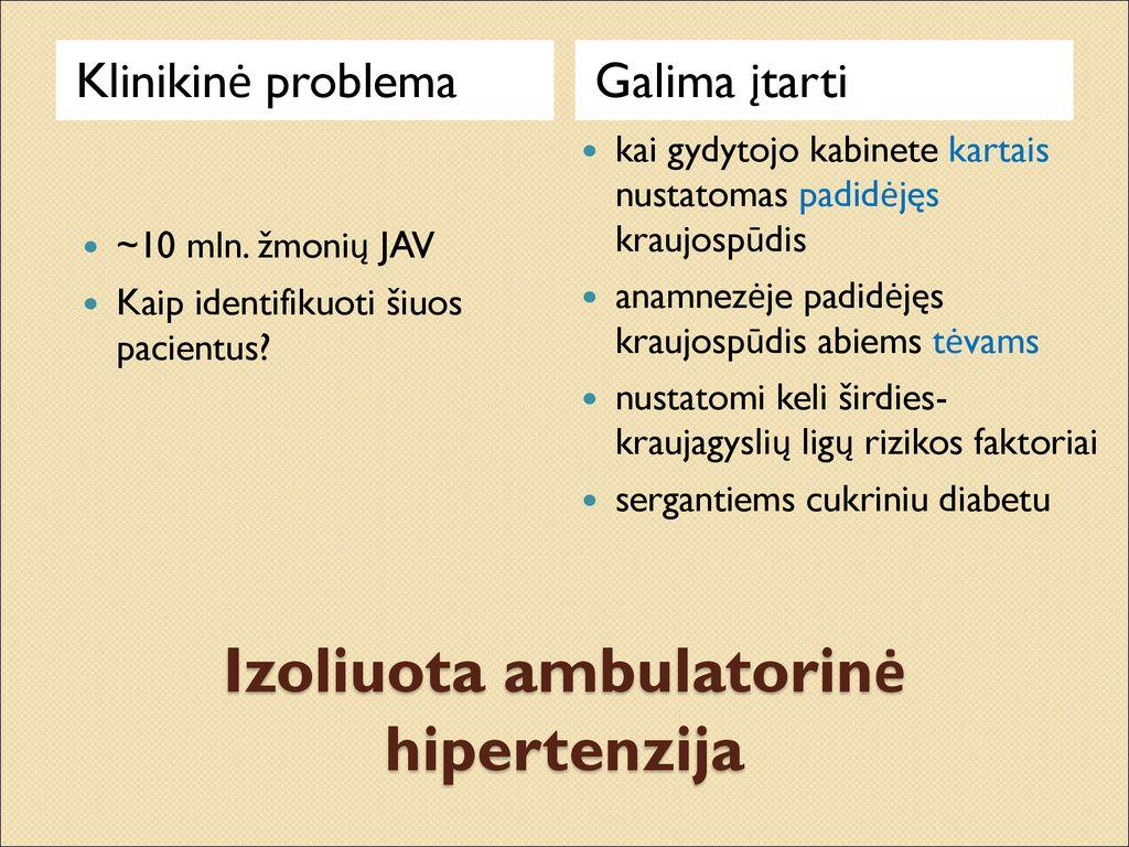 hipertenzijos rizikos lygis