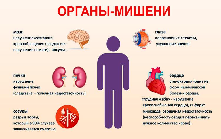 krizinės hipertenzijos gydymas)