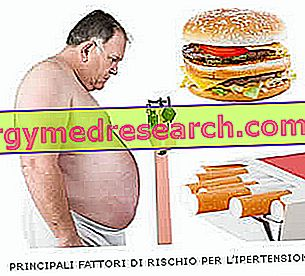 tinkamumo hipertenzijai kategorija)