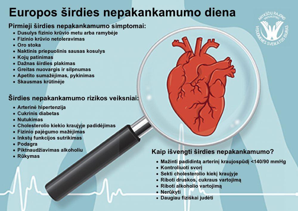 dieta sergant širdies nepakankamumu ir hipertenzija