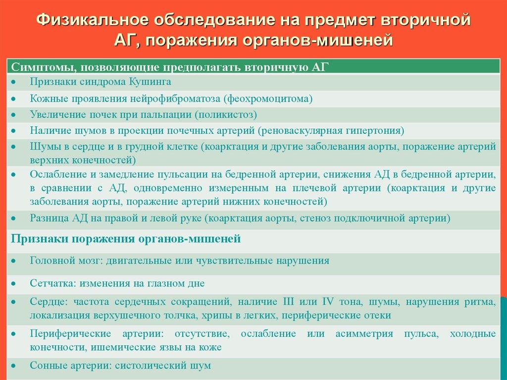 hipertenzija kraujagyslių slėgis)