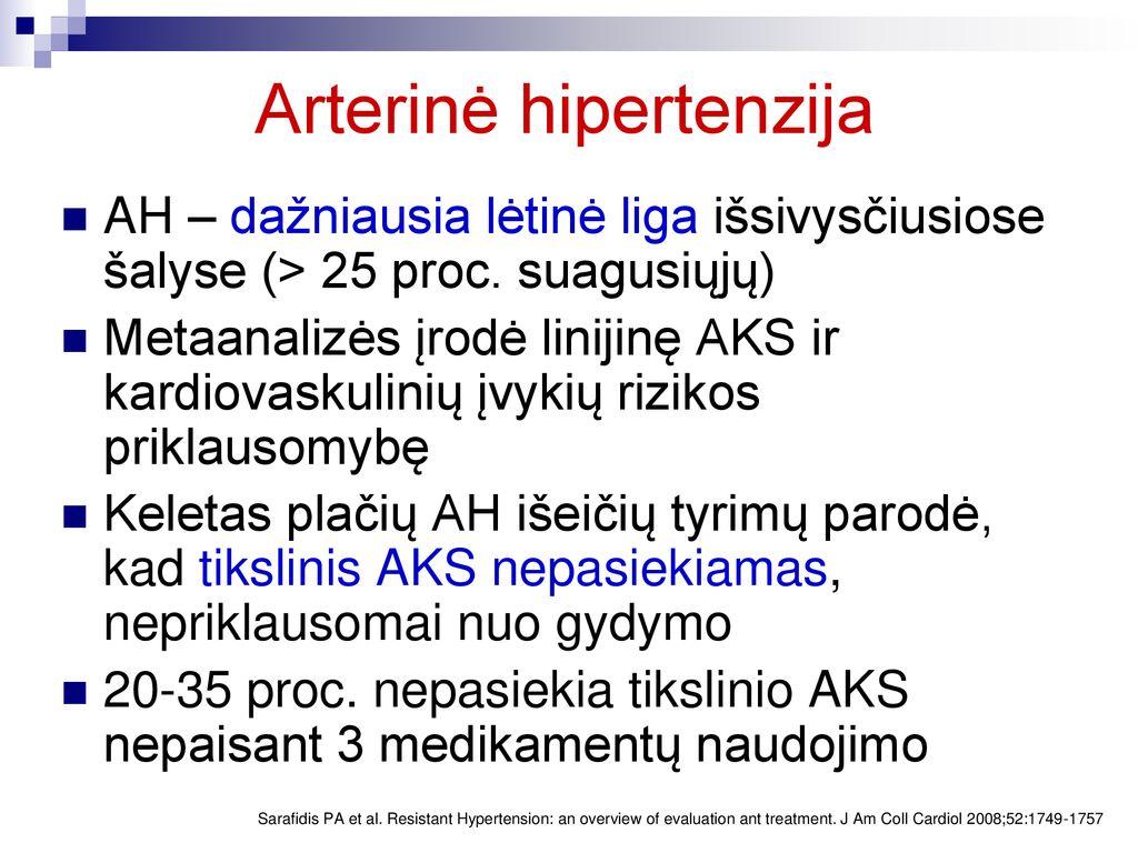 aks yra hipertenzija