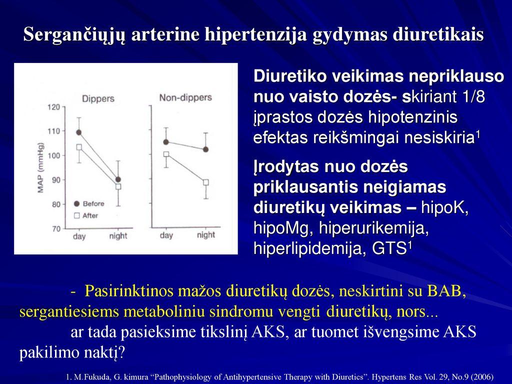 1 laipsnio ribojimo hipertenzija